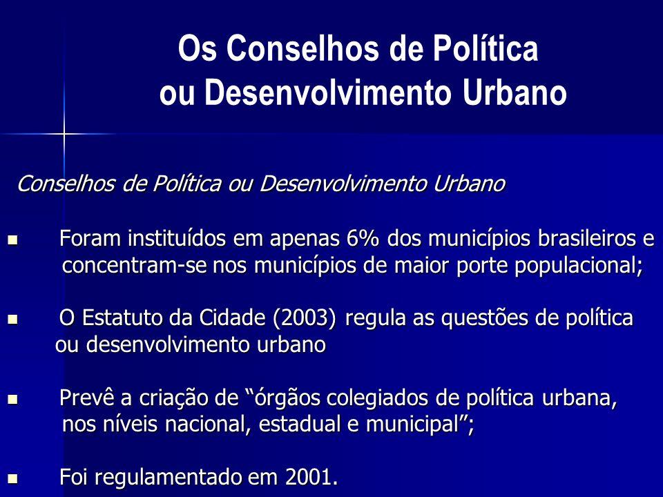 Conselhos de Política ou Desenvolvimento Urbano Conselhos de Política ou Desenvolvimento Urbano Foram instituídos em apenas 6% dos municípios brasilei
