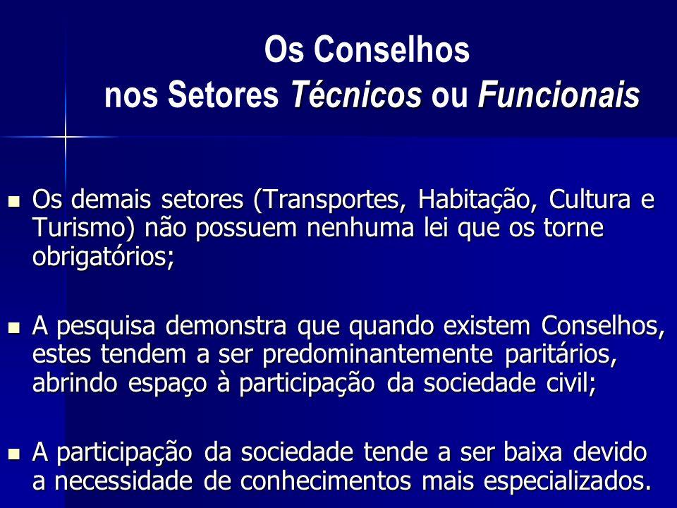 Os demais setores (Transportes, Habitação, Cultura e Turismo) não possuem nenhuma lei que os torne obrigatórios; Os demais setores (Transportes, Habit