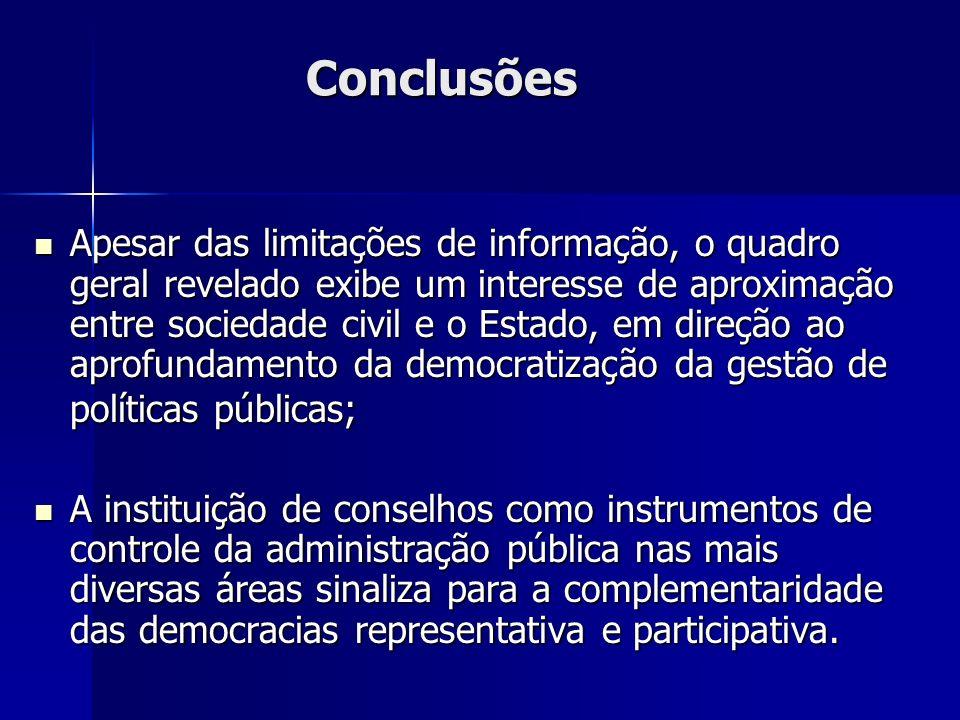 Conclusões Apesar das limitações de informação, o quadro geral revelado exibe um interesse de aproximação entre sociedade civil e o Estado, em direção