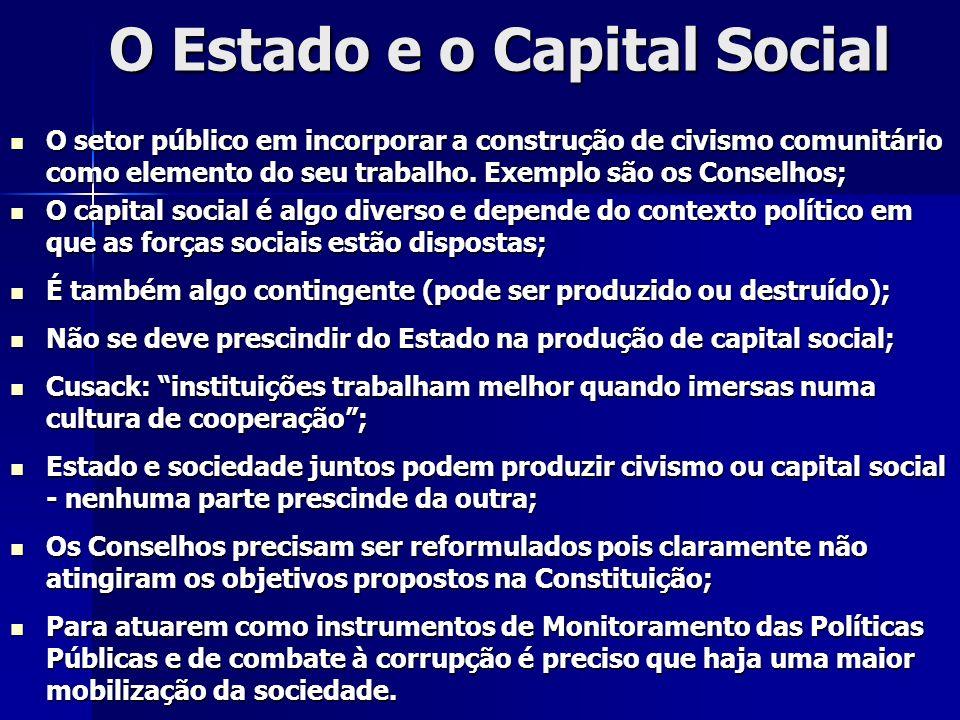 O Estado e o Capital Social O setor público em incorporar a construção de civismo comunitário como elemento do seu trabalho. Exemplo são os Conselhos;