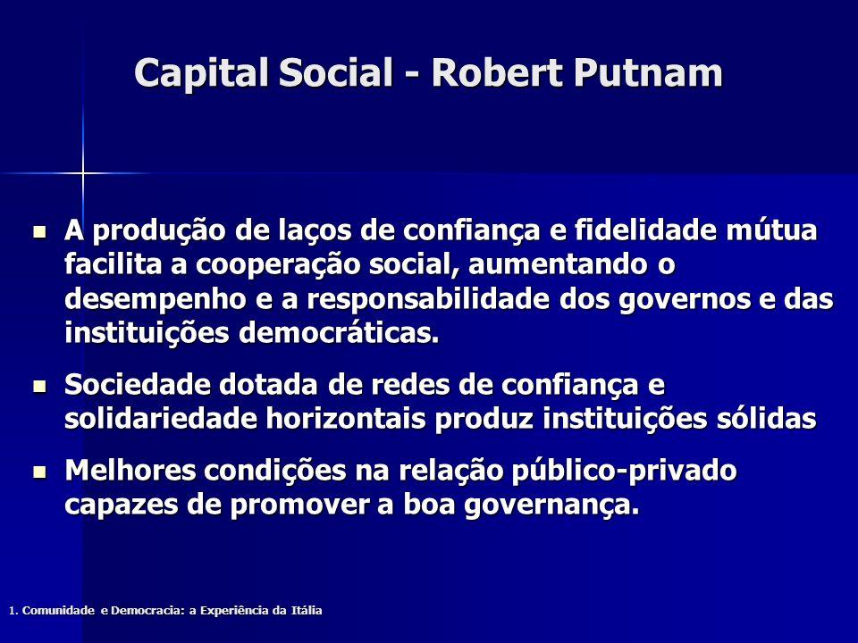 Capital Social - Robert Putnam A produção de laços de confiança e fidelidade mútua facilita a cooperação social, aumentando o desempenho e a responsab