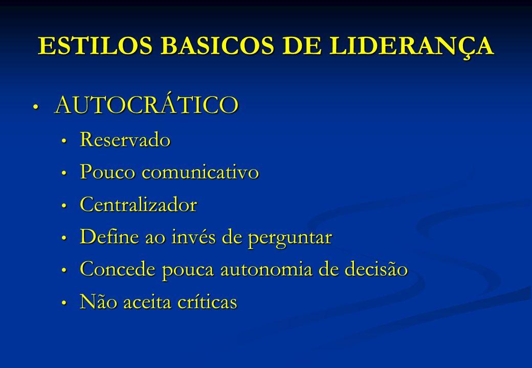 ESTILOS BASICOS DE LIDERANÇA AUTOCRÁTICO AUTOCRÁTICO Reservado Reservado Pouco comunicativo Pouco comunicativo Centralizador Centralizador Define ao i