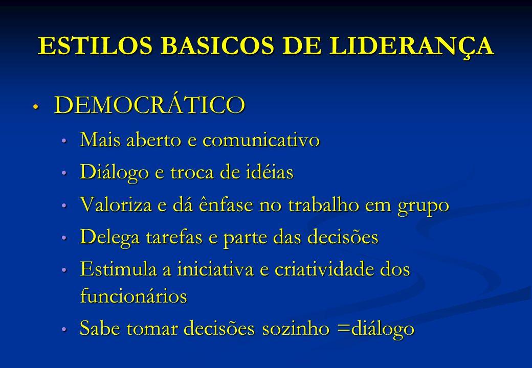 ESTILOS BASICOS DE LIDERANÇA DEMOCRÁTICO DEMOCRÁTICO Mais aberto e comunicativo Mais aberto e comunicativo Diálogo e troca de idéias Diálogo e troca d