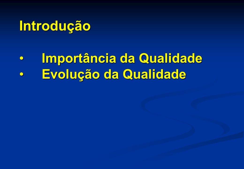 Introdução Importância da QualidadeImportância da Qualidade Evolução da QualidadeEvolução da Qualidade