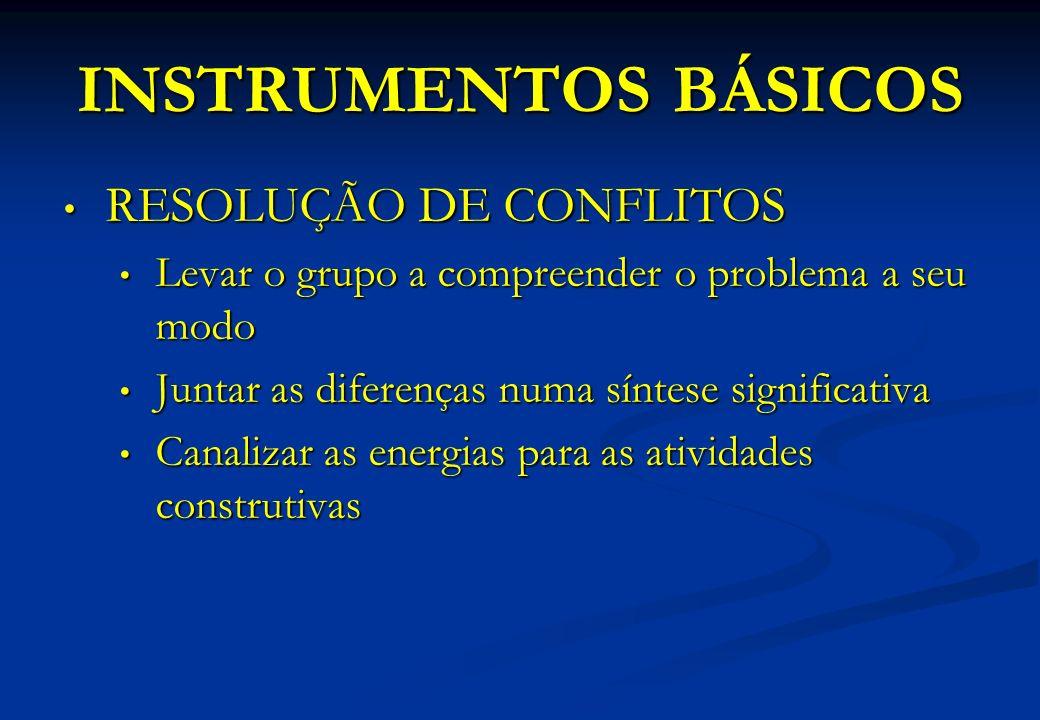 INSTRUMENTOS BÁSICOS RESOLUÇÃO DE CONFLITOS RESOLUÇÃO DE CONFLITOS Levar o grupo a compreender o problema a seu modo Levar o grupo a compreender o pro