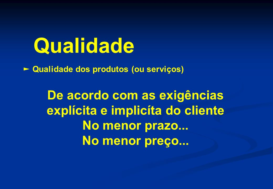 Qualidade Qualidade dos produtos (ou serviços) De acordo com as exigências explícita e implicíta do cliente No menor prazo... No menor preço...