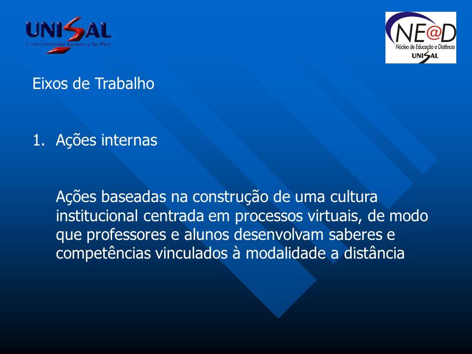 Eixos de Trabalho 1.Ações internas Ações baseadas na construção de uma cultura institucional centrada em processos virtuais, de modo que professores e alunos desenvolvam saberes e competências vinculados à modalidade a distância