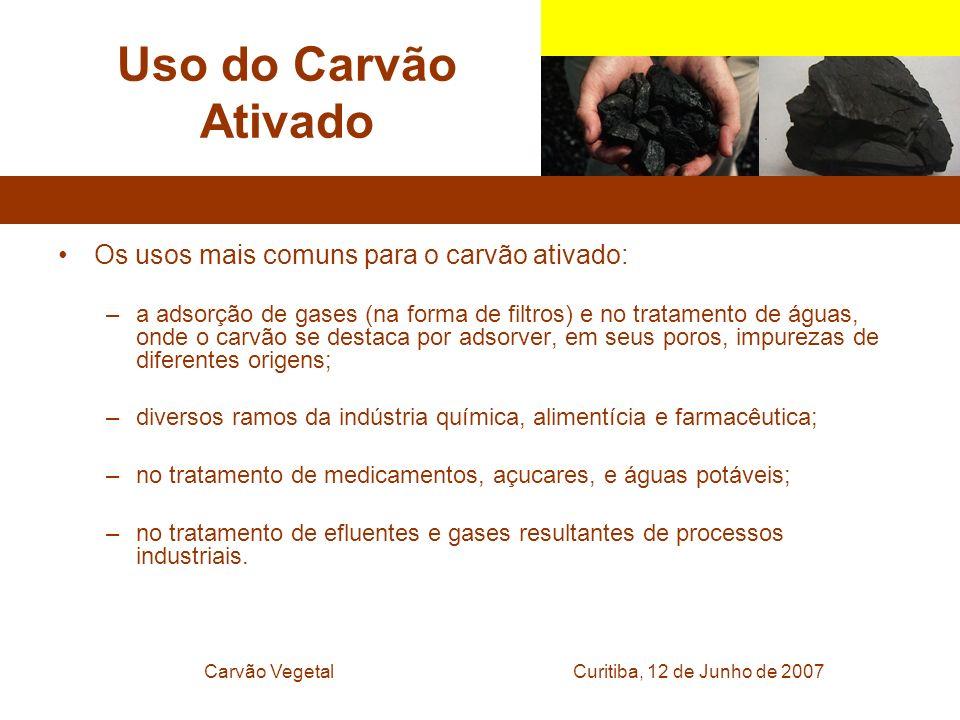 Curitiba, 12 de Junho de 2007Carvão Vegetal Uso do Carvão Ativado Os usos mais comuns para o carvão ativado: –a adsorção de gases (na forma de filtros
