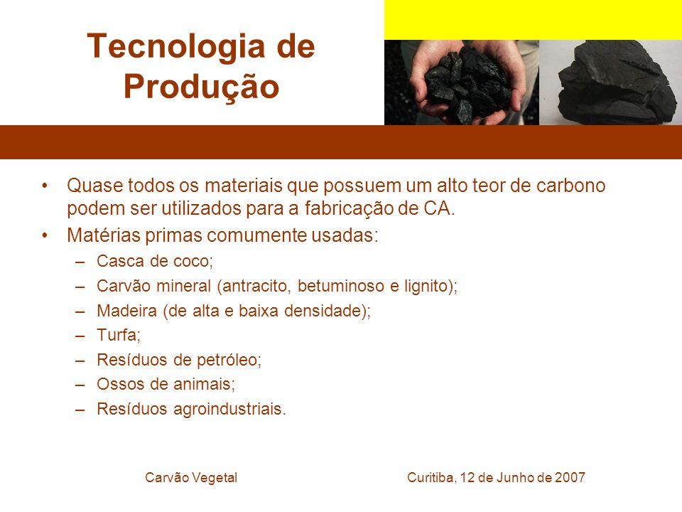Curitiba, 12 de Junho de 2007Carvão Vegetal Tecnologia de Produção Quase todos os materiais que possuem um alto teor de carbono podem ser utilizados p