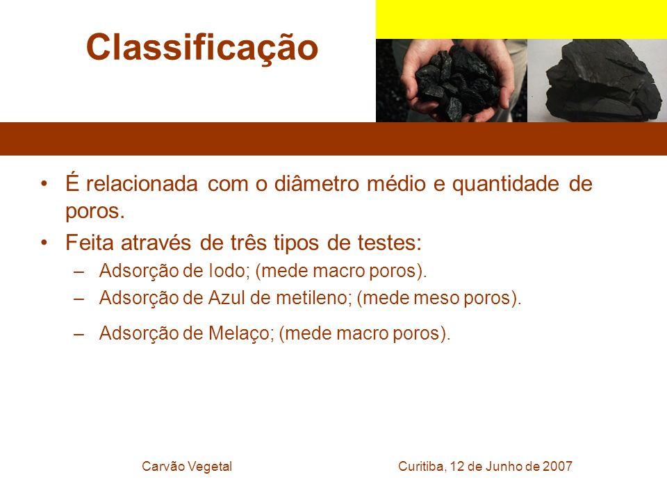 Curitiba, 12 de Junho de 2007Carvão Vegetal Classificação É relacionada com o diâmetro médio e quantidade de poros. Feita através de três tipos de tes