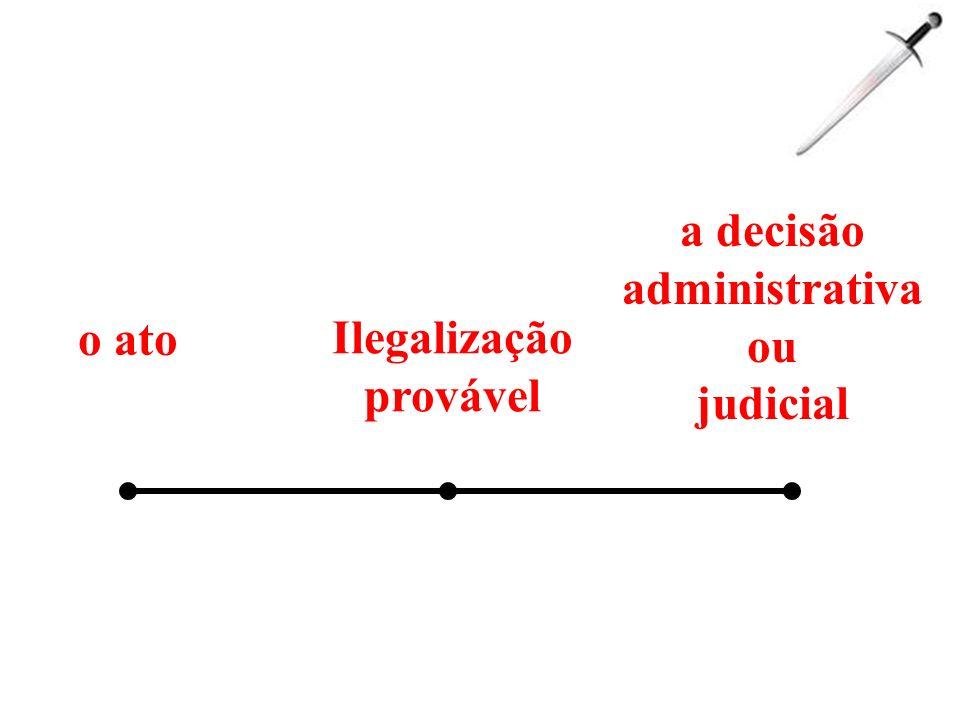 a hipótese: a burocratização aumenta a probabilidade de ilegalização provável