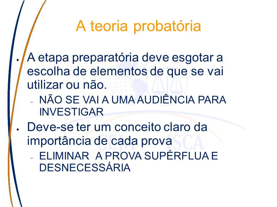 A teoria probatória A etapa preparatória deve esgotar a escolha de elementos de que se vai utilizar ou não.
