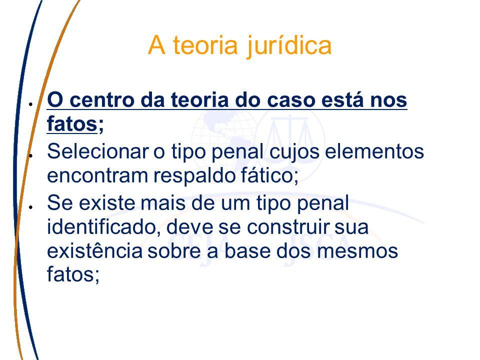 A teoria jurídica O centro da teoria do caso está nos fatos; Selecionar o tipo penal cujos elementos encontram respaldo fático; Se existe mais de um tipo penal identificado, deve se construir sua existência sobre a base dos mesmos fatos;