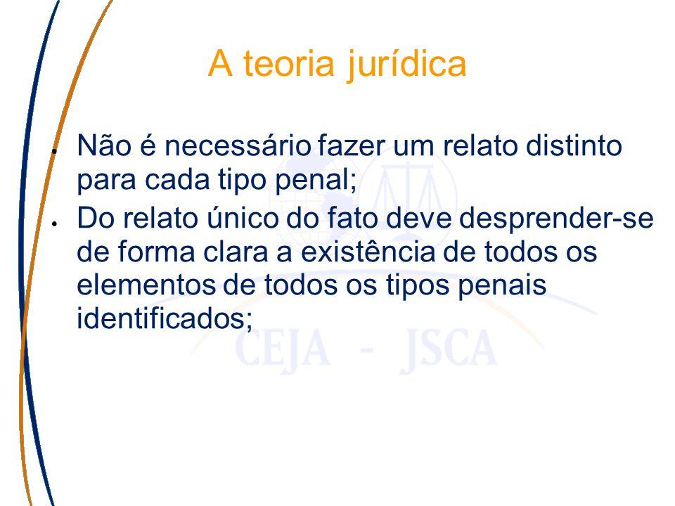 A teoria jurídica Não é necessário fazer um relato distinto para cada tipo penal; Do relato único do fato deve desprender-se de forma clara a existência de todos os elementos de todos os tipos penais identificados;