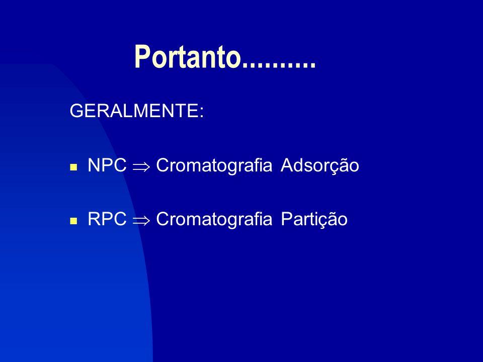 Classificação baseada na Natureza da Fase Móvel NPC Fase móvel Apolar hexano, isooctano Fase estacionária Polar sílica, alumina RPC Fase móvel Polar metanol, água Fase estacionária Apolar C8, C18 Cromatografia Fase Normal (NPC) x Cromatografia Fase Reversa (RPC)