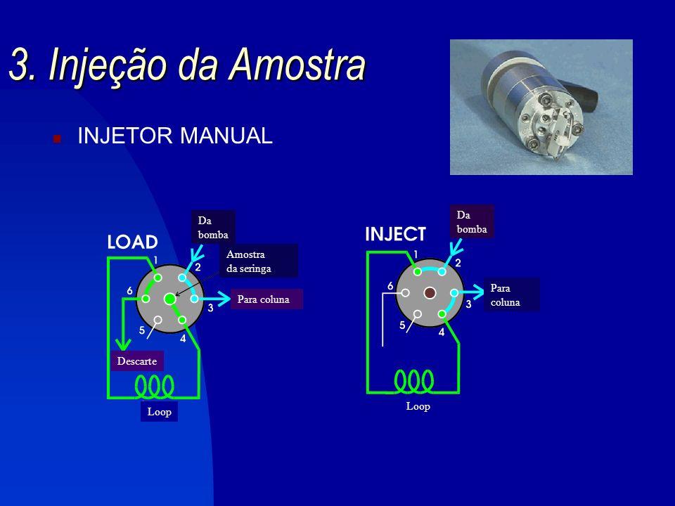 Eluição Isocrática / Gradiente ISOCRÁTICA = a composição da fase móvel não muda durante a corrida.
