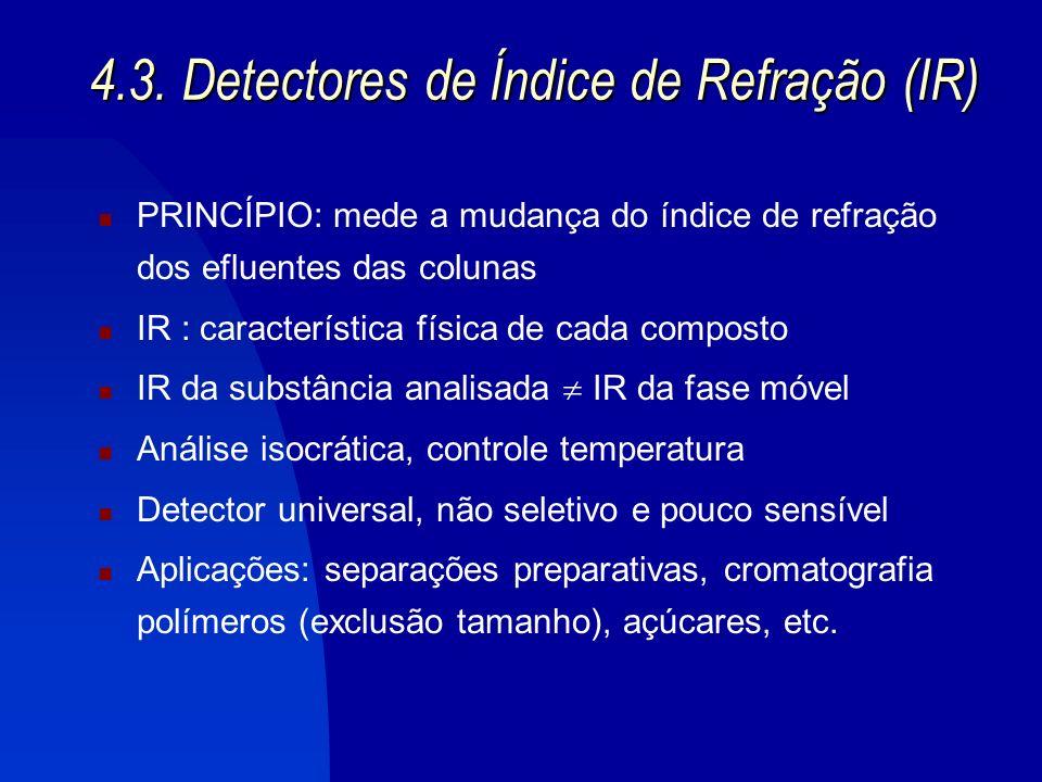 4.2. Detectores de Fluorescência Detectam compostos com fluorescência natural (aflatoxinas) ou que se tornam fluorescentes após reação de derivação (c