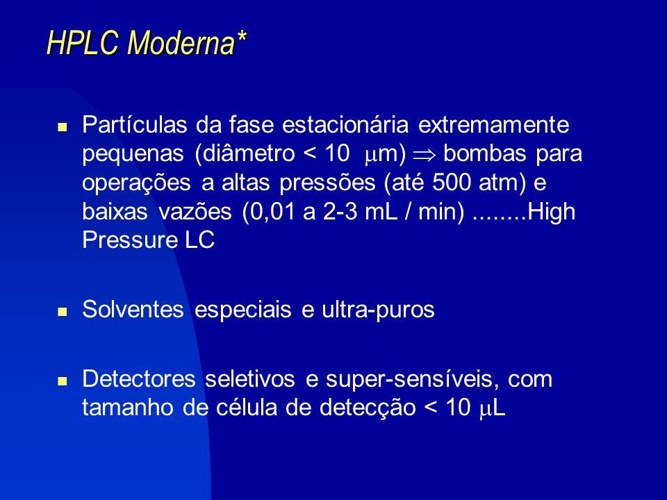 Detector de Rede de Diodos (DAD) Detector de Rede de Diodos (DAD)