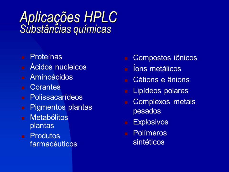 Aplicações HPLC Substâncias químicas Proteínas Ácidos nucleicos Aminoácidos Corantes Polissacarídeos Pigmentos plantas Metabólitos plantas Produtos farmacêuticos Compostos iônicos Íons metálicos Cátions e ânions Lipídeos polares Complexos metais pesados Explosivos Polímeros sintéticos