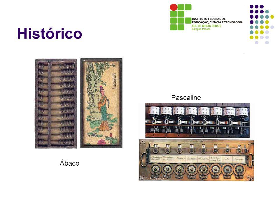 Histórico Pascaline Ábaco