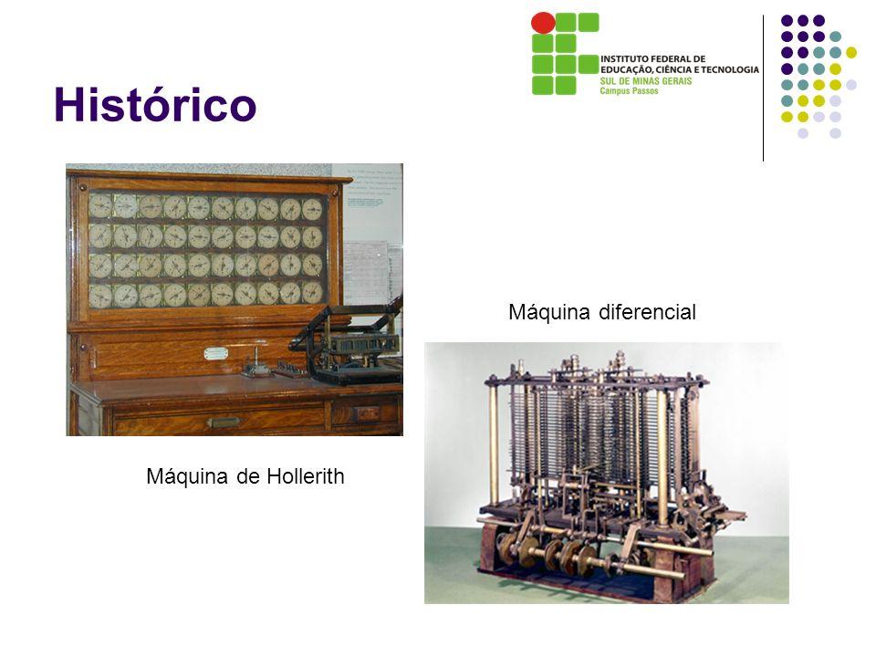 Histórico Máquina diferencial Máquina de Hollerith