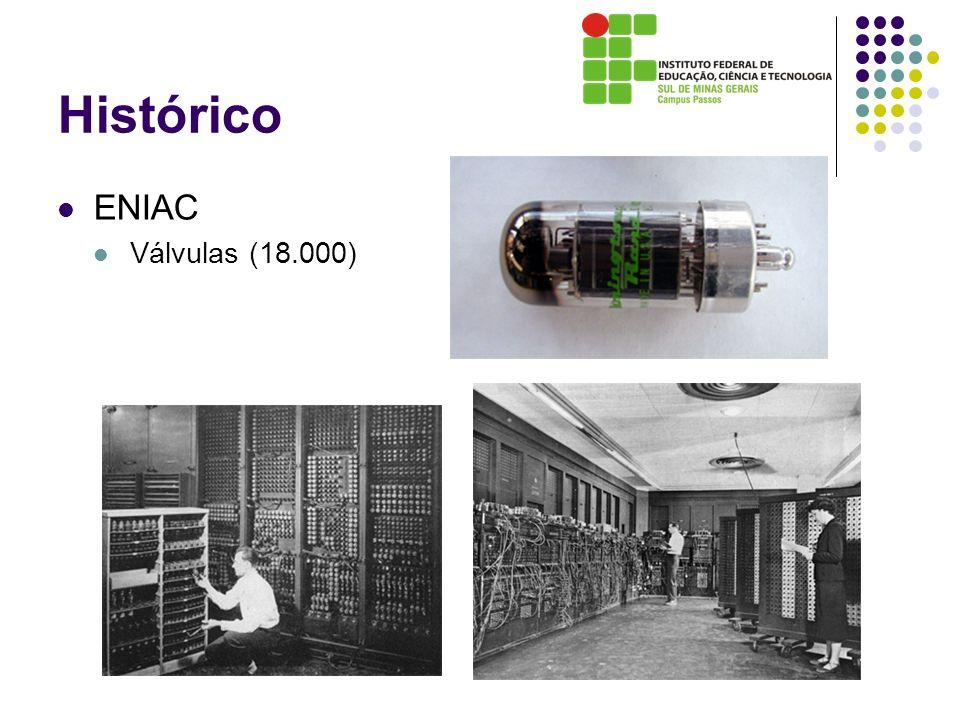Histórico ENIAC Válvulas (18.000)