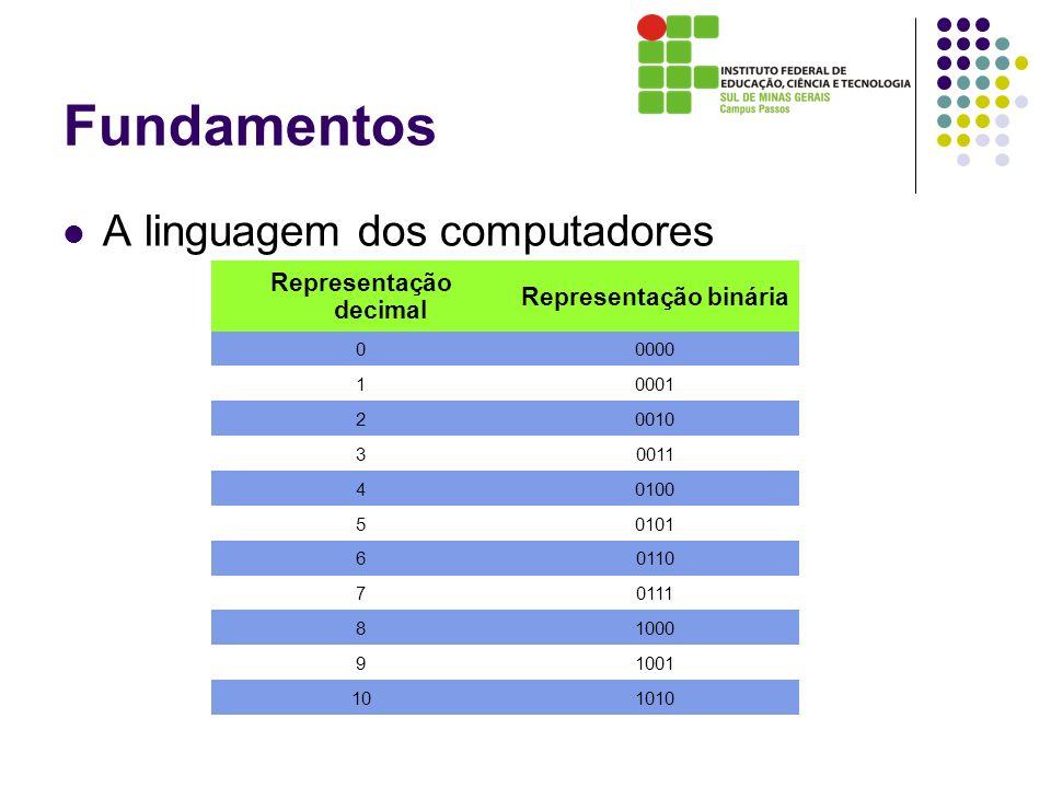 Fundamentos Representação decimal Representação binária 00000 10001 20010 30011 40100 50101 60110 70111 81000 91001 101010 A linguagem dos computadore