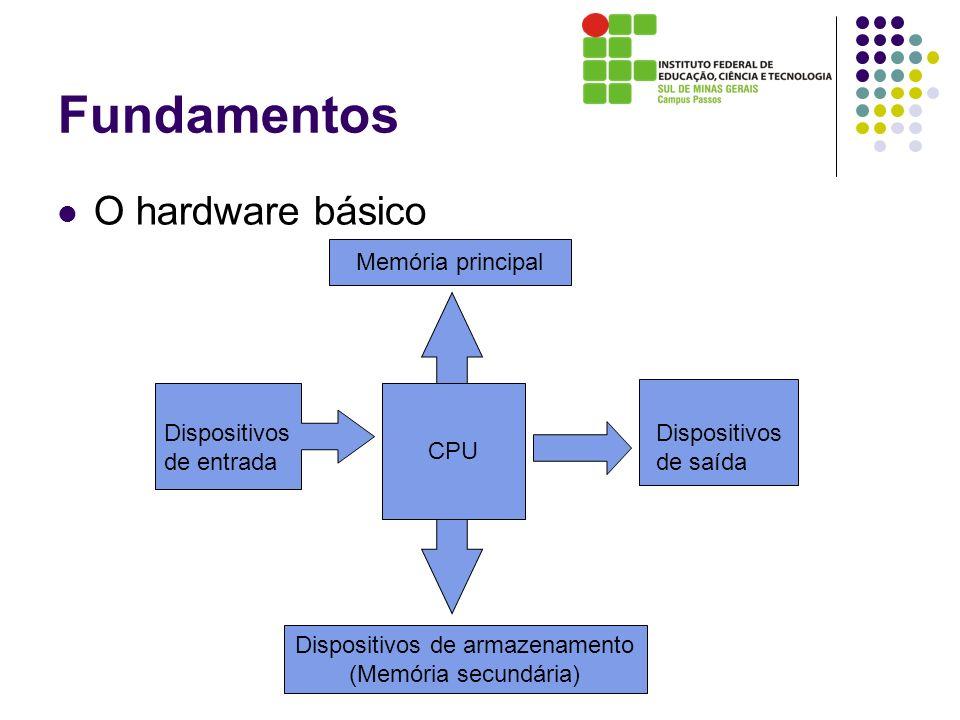 Fundamentos O hardware básico CPU Dispositivos de entrada Memória principal Dispositivos de armazenamento (Memória secundária) Dispositivos de saída
