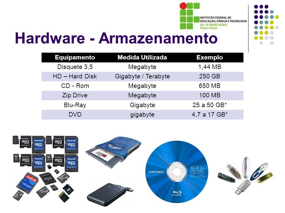 Hardware - Armazenamento EquipamentoMedida UtilizadaExemplo Disquete 3,5Megabyte1,44 MB HD – Hard DiskGigabyte / Terabyte250 GB CD - RomMegabyte650 MB