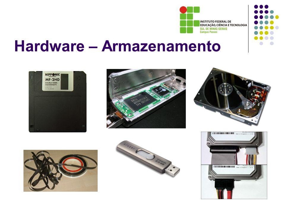 Hardware – Armazenamento