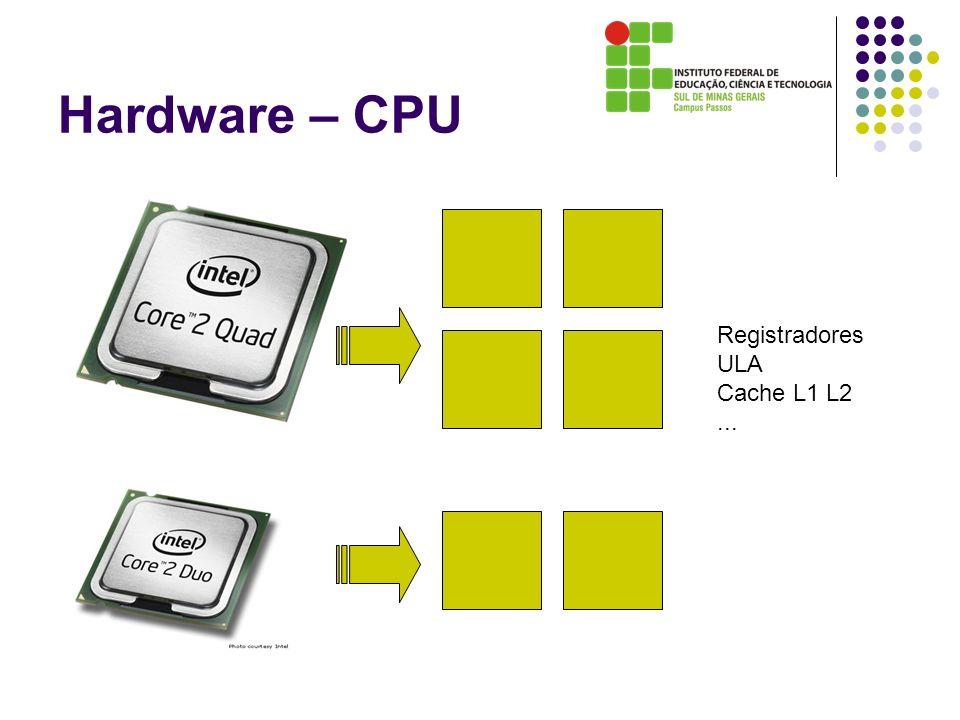 Hardware – CPU Registradores ULA Cache L1 L2...