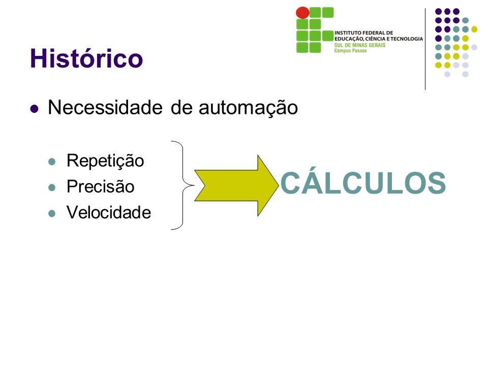 Histórico Ferramentas de cálculo Ábaco/Sorobã (2000+- ) John Napier (1610/1617 -Tabela de multiplicação) Blaise Pascal (1642 – Pascaline) Charles Babbage (1833 - Calculadora diferencial) Instruções e dados Hermann Hollerith Senso dos EUA - IBM