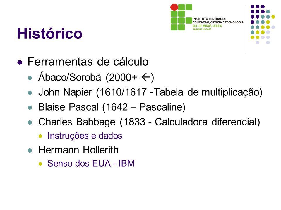 Histórico Ferramentas de cálculo Ábaco/Sorobã (2000+- ) John Napier (1610/1617 -Tabela de multiplicação) Blaise Pascal (1642 – Pascaline) Charles Babb
