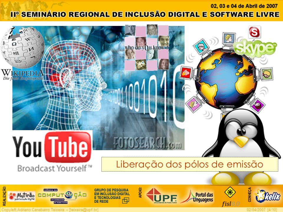 Copyleft Adriano Canabarro Teixeira – [teixeira@upf.br]02/04/2007 [5/10] Globalização