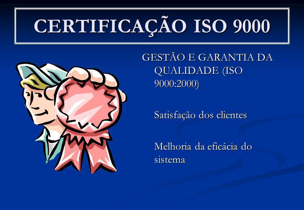 CERTIFICAÇÃO ISO 9000 GESTÃO E GARANTIA DA QUALIDADE (ISO 9000:2000) Satisfação dos clientes Melhoria da eficácia do sistema