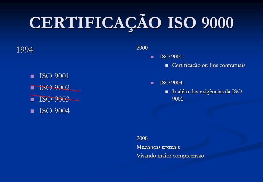 CERTIFICAÇÃO ISO 9000 1994 ISO 9001 ISO 9001 ISO 9002 ISO 9002 ISO 9003 ISO 9003 ISO 9004 ISO 9004 2000 ISO 9001: Certificação ou fins contratuais ISO