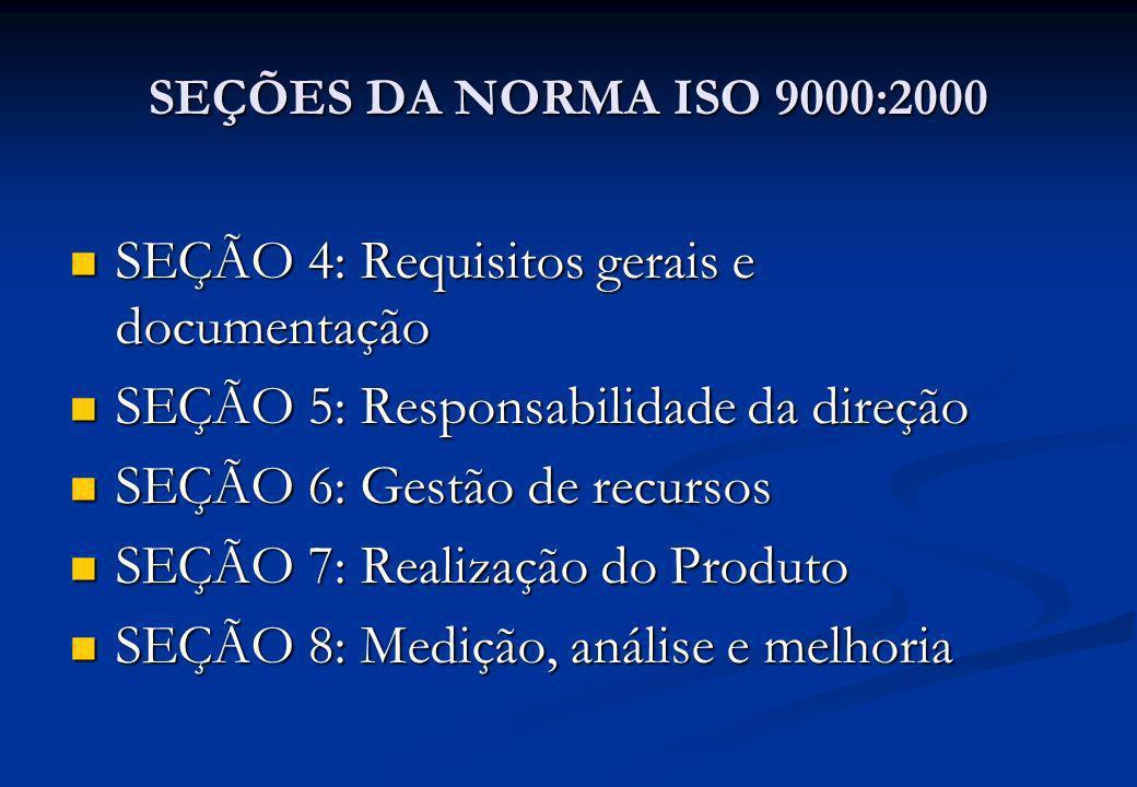 SEÇÕES DA NORMA ISO 9000:2000 SEÇÃO 4: Requisitos gerais e documentação SEÇÃO 4: Requisitos gerais e documentação SEÇÃO 5: Responsabilidade da direção