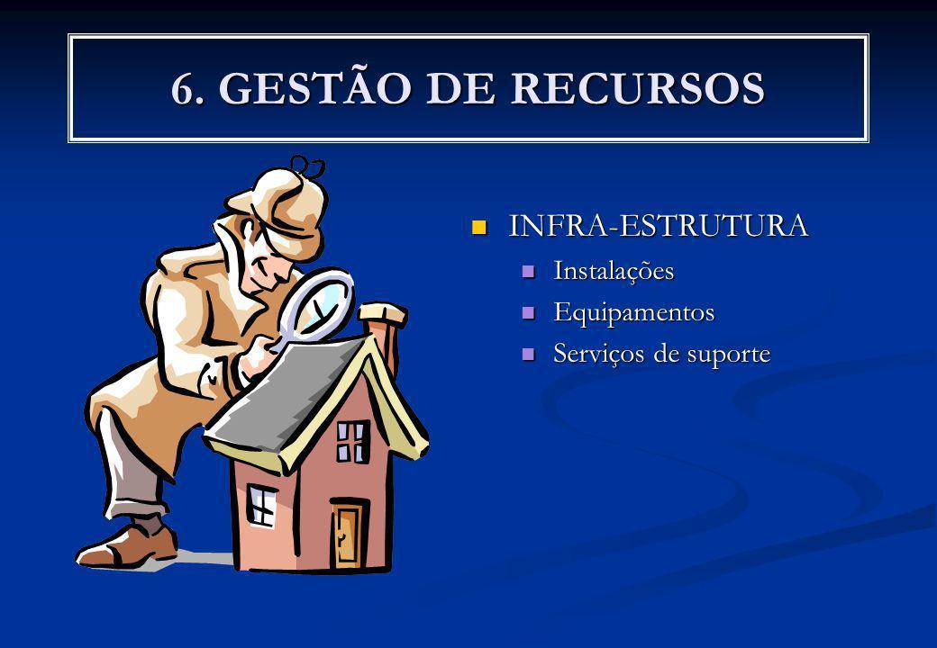 6. GESTÃO DE RECURSOS INFRA-ESTRUTURA Instalações Equipamentos Serviços de suporte