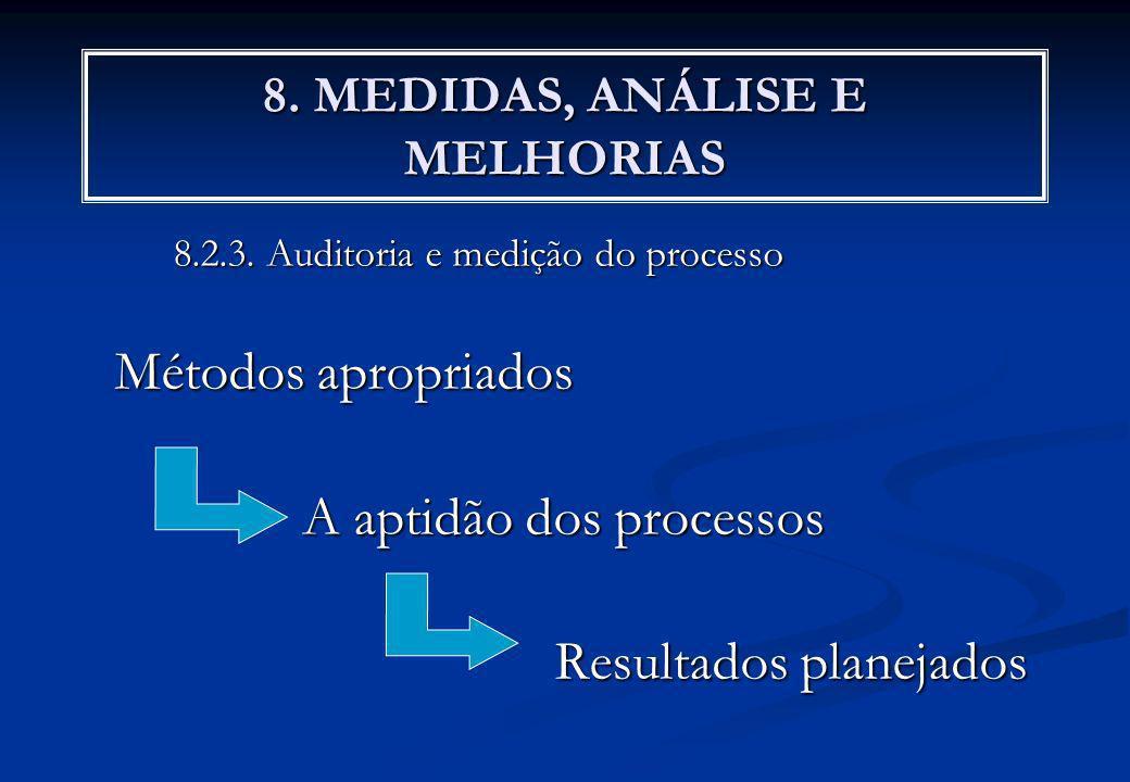 8. MEDIDAS, ANÁLISE E MELHORIAS 8.2.3. Auditoria e medição do processo Métodos apropriados A aptidão dos processos A aptidão dos processos Resultados