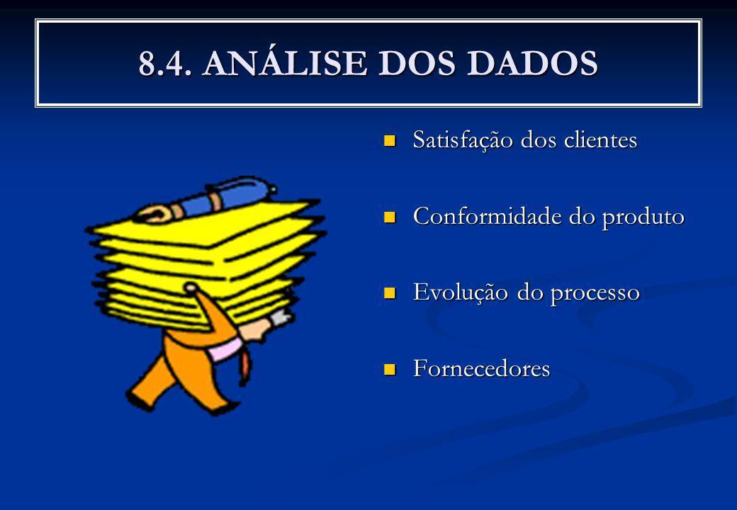 8.4. ANÁLISE DOS DADOS Satisfação dos clientes Conformidade do produto Evolução do processo Fornecedores
