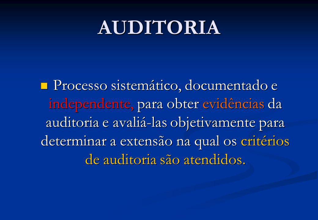 AUDITORIA Processo sistemático, documentado e independente, para obter evidências da auditoria e avaliá-las objetivamente para determinar a extensão n