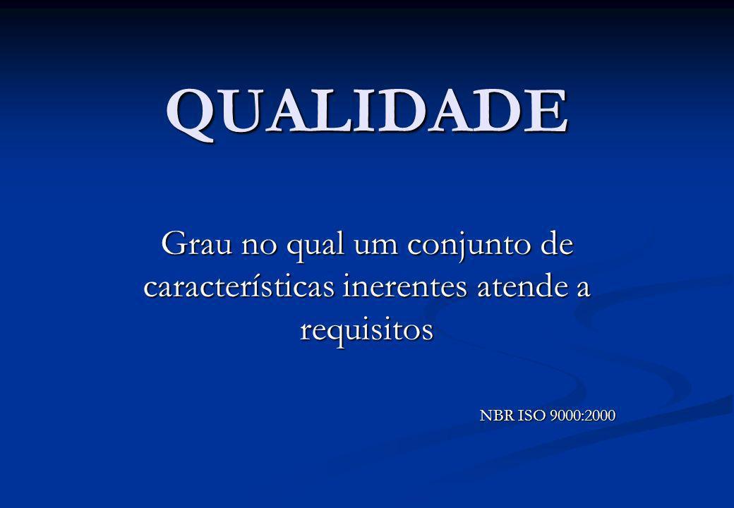 QUALIDADE Grau no qual um conjunto de características inerentes atende a requisitos NBR ISO 9000:2000
