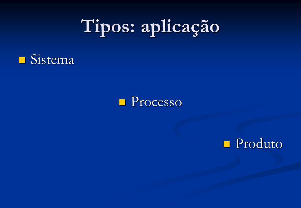 Tipos: aplicação Sistema Sistema Processo Processo Produto Produto