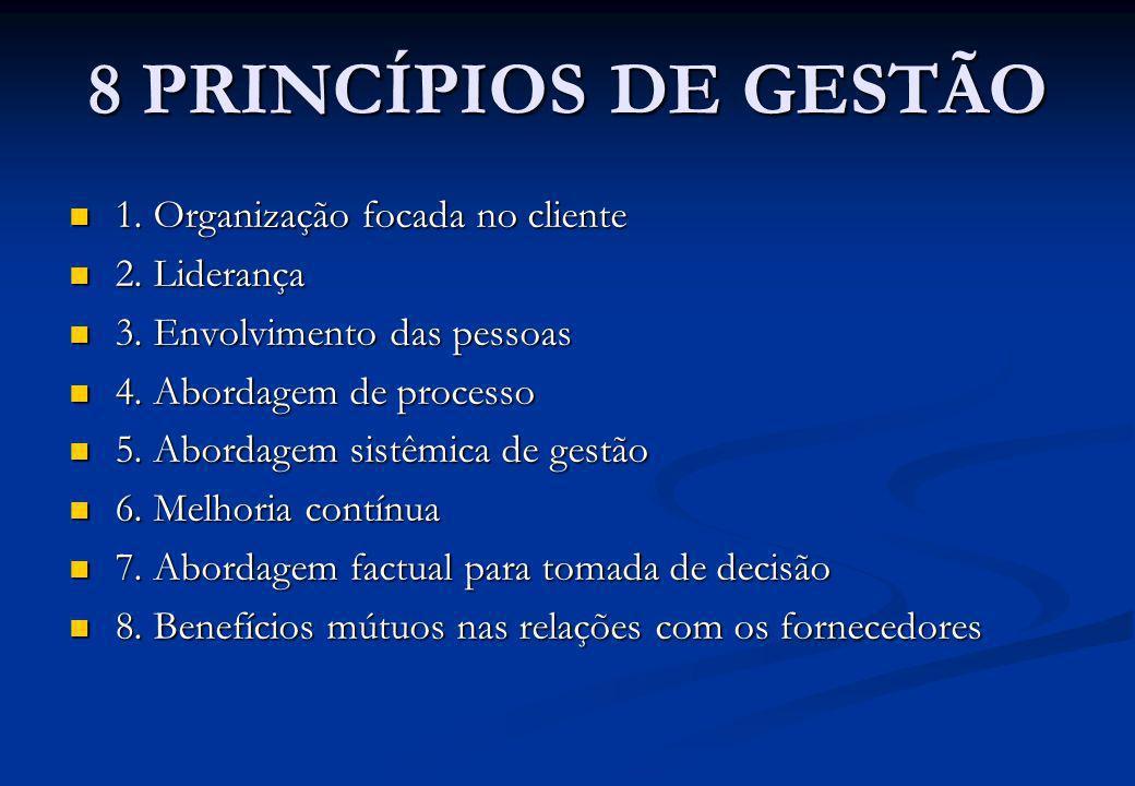 8 PRINCÍPIOS DE GESTÃO 1. Organização focada no cliente 1. Organização focada no cliente 2. Liderança 2. Liderança 3. Envolvimento das pessoas 3. Envo