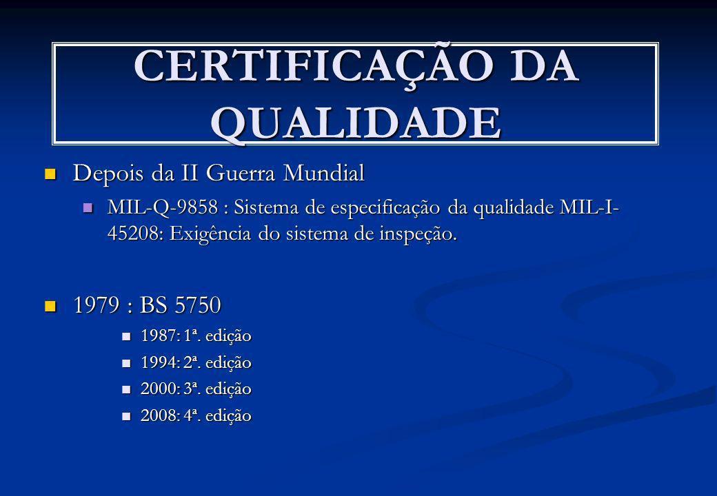 CERTIFICAÇÃO DA QUALIDADE Depois da II Guerra Mundial Depois da II Guerra Mundial MIL-Q-9858 : Sistema de especificação da qualidade MIL-I- 45208: Exi