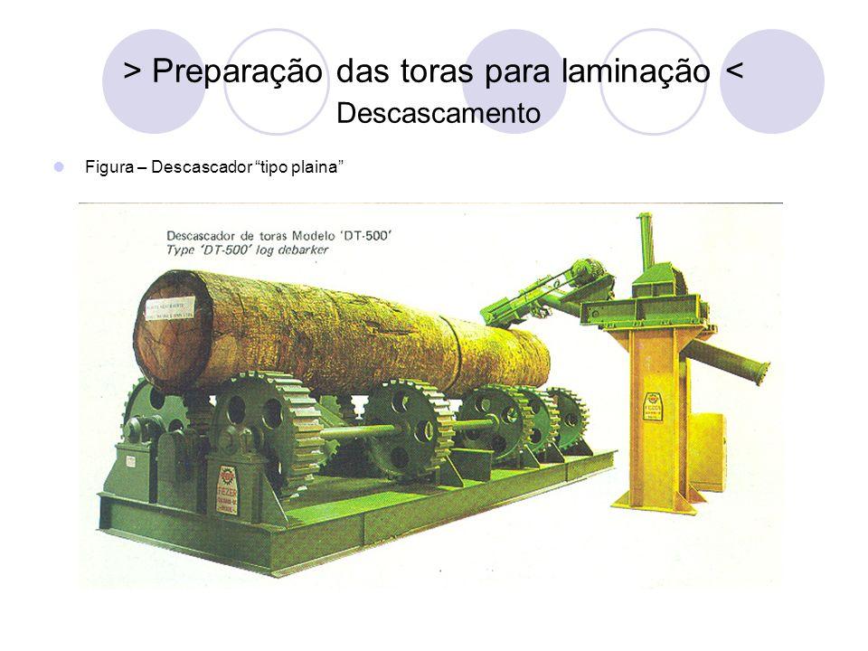 > Preparação das toras para laminação < Descascamento Figura – Descascador tipo plaina