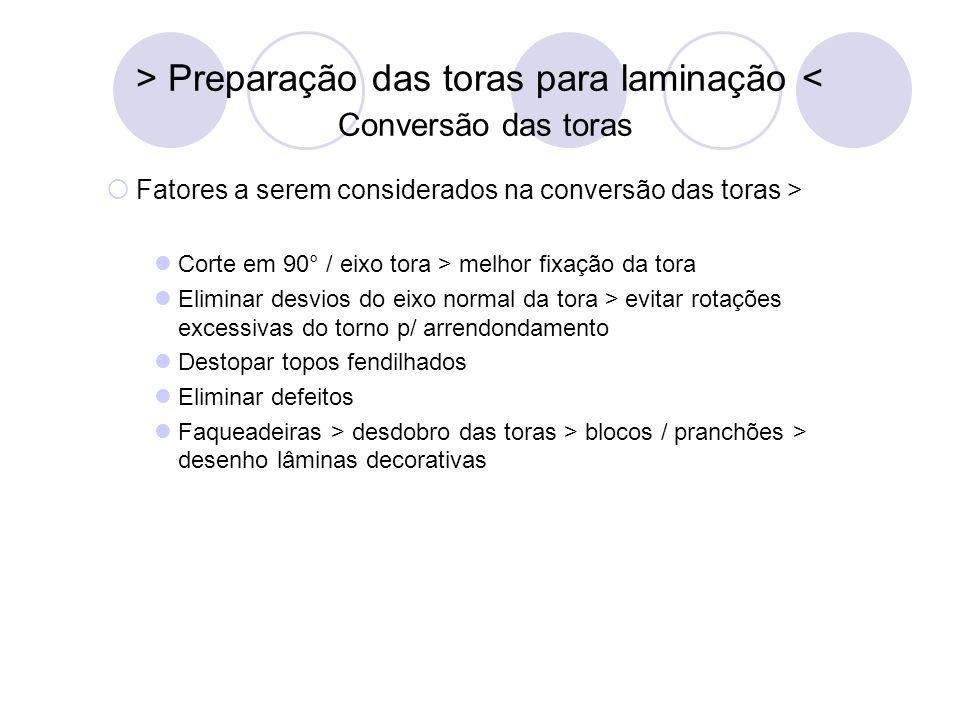 > Preparação das toras para laminação < Conversão das toras Fatores a serem considerados na conversão das toras > Corte em 90° / eixo tora > melhor fi