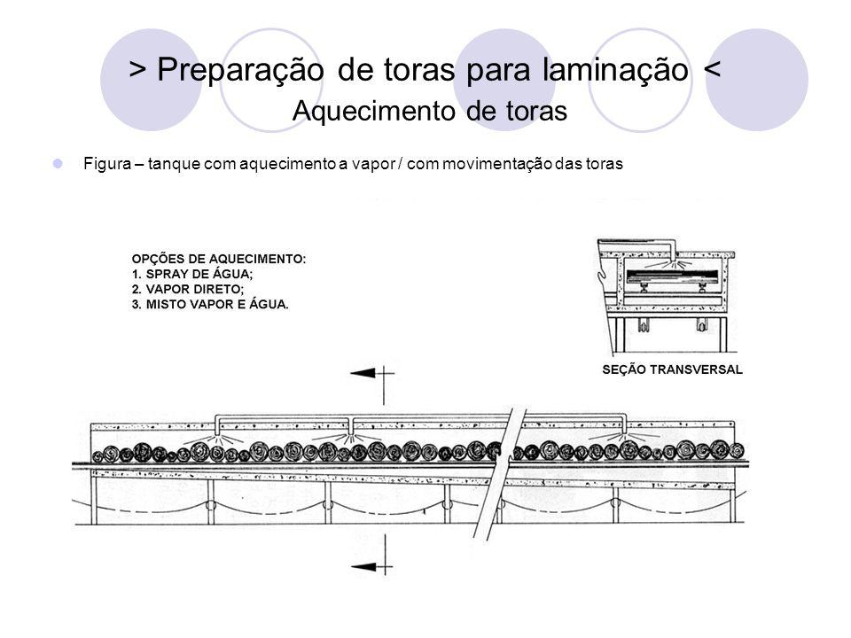 > Preparação de toras para laminação < Aquecimento de toras Figura – tanque com aquecimento a vapor / com movimentação das toras