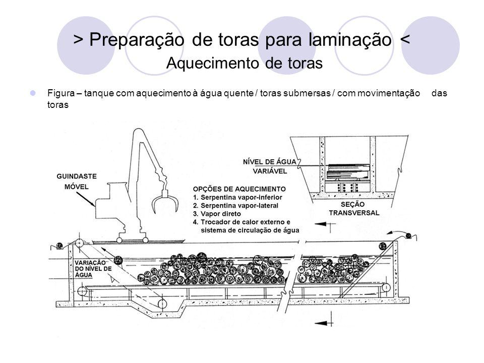 > Preparação de toras para laminação < Aquecimento de toras Figura – tanque com aquecimento à água quente / toras submersas / com movimentação das tor