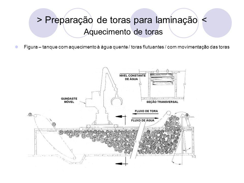 > Preparação de toras para laminação < Aquecimento de toras Figura – tanque com aquecimento à água quente / toras flutuantes / com movimentação das to